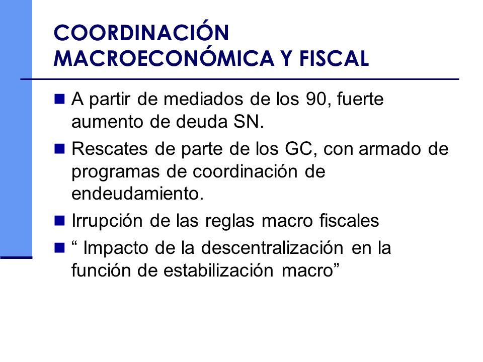 COORDINACIÓN MACROECONÓMICA Y FISCAL A partir de mediados de los 90, fuerte aumento de deuda SN. Rescates de parte de los GC, con armado de programas