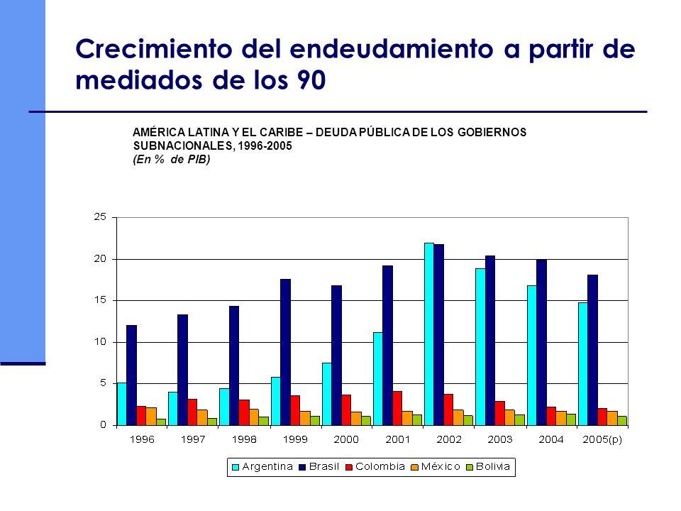 Crecimiento del endeudamiento a partir de mediados de los 90 AMÉRICA LATINA Y EL CARIBE – DEUDA PÚBLICA DE LOS GOBIERNOS SUBNACIONALES, 1996-2005 (En