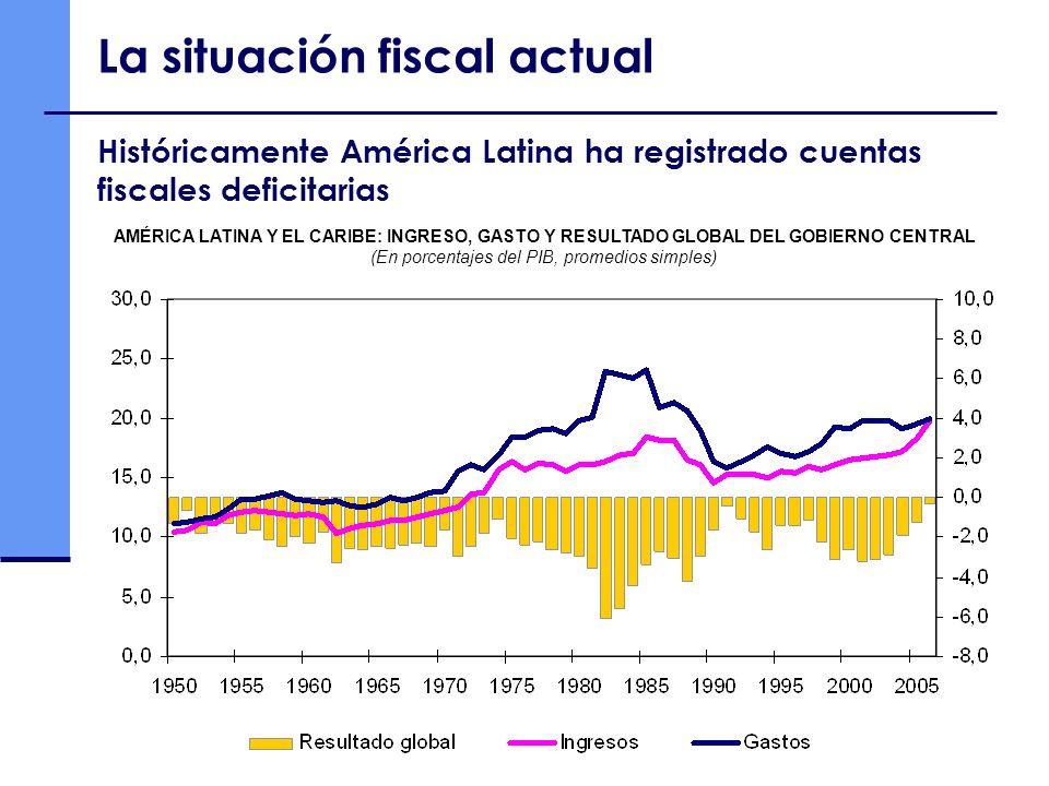 Históricamente América Latina ha registrado cuentas fiscales deficitarias AMÉRICA LATINA Y EL CARIBE: INGRESO, GASTO Y RESULTADO GLOBAL DEL GOBIERNO C
