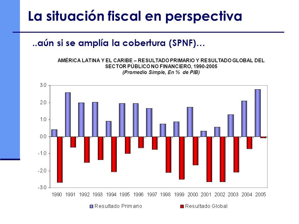 ..aún si se amplía la cobertura (SPNF)… La situación fiscal en perspectiva AMÉRICA LATINA Y EL CARIBE – RESULTADO PRIMARIO Y RESULTADO GLOBAL DEL SECT