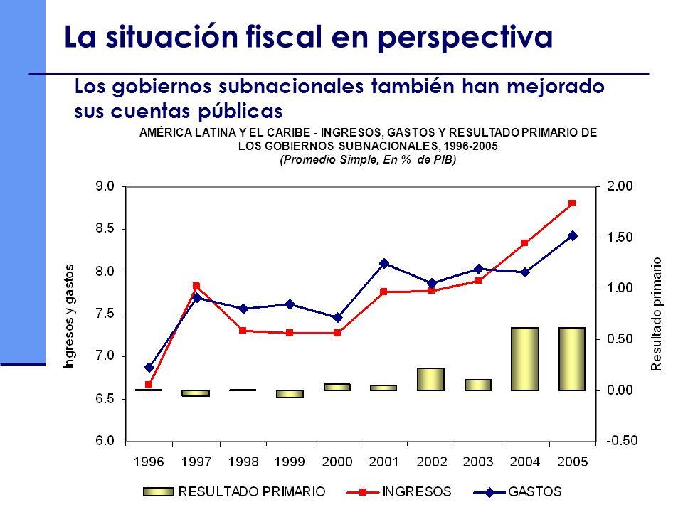 Los gobiernos subnacionales también han mejorado sus cuentas públicas La situación fiscal en perspectiva AMÉRICA LATINA Y EL CARIBE - INGRESOS, GASTOS