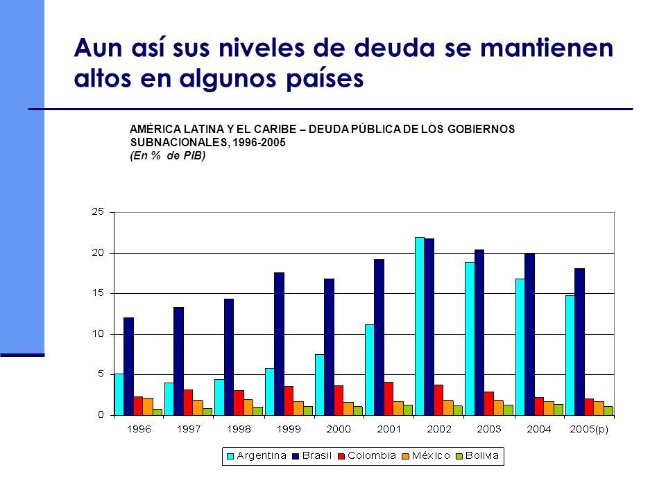 Aun así sus niveles de deuda se mantienen altos en algunos países AMÉRICA LATINA Y EL CARIBE – DEUDA PÚBLICA DE LOS GOBIERNOS SUBNACIONALES, 1996-2005