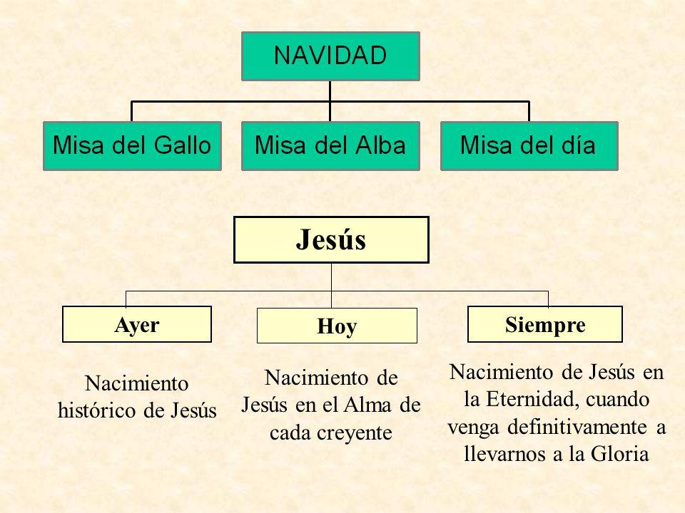 Nacimiento histórico de Jesús Nacimiento de Jesús en el Alma de cada creyente Nacimiento de Jesús en la Eternidad, cuando venga definitivamente a llev