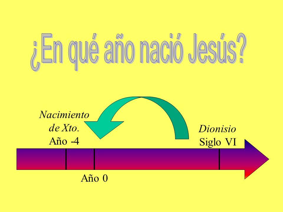 Año 0 Nacimiento de Xto. Año -4 Dionisio Siglo VI