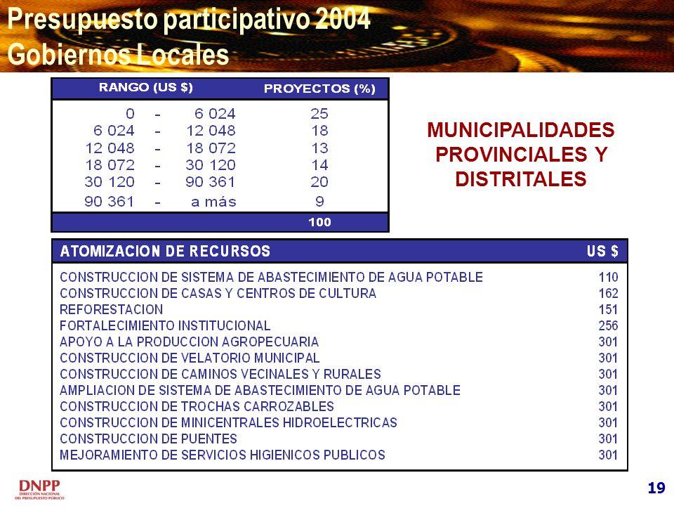 MUNICIPALIDADES PROVINCIALES Y DISTRITALES 19 Presupuesto participativo 2004 Gobiernos Locales