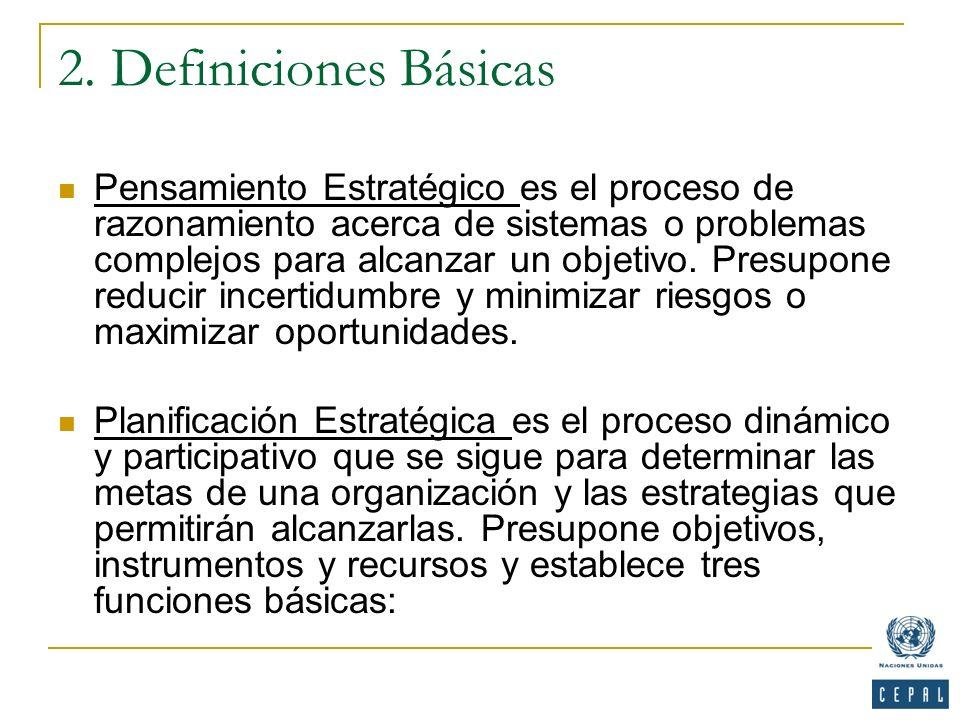 2. Definiciones Básicas Pensamiento Estratégico es el proceso de razonamiento acerca de sistemas o problemas complejos para alcanzar un objetivo. Pres