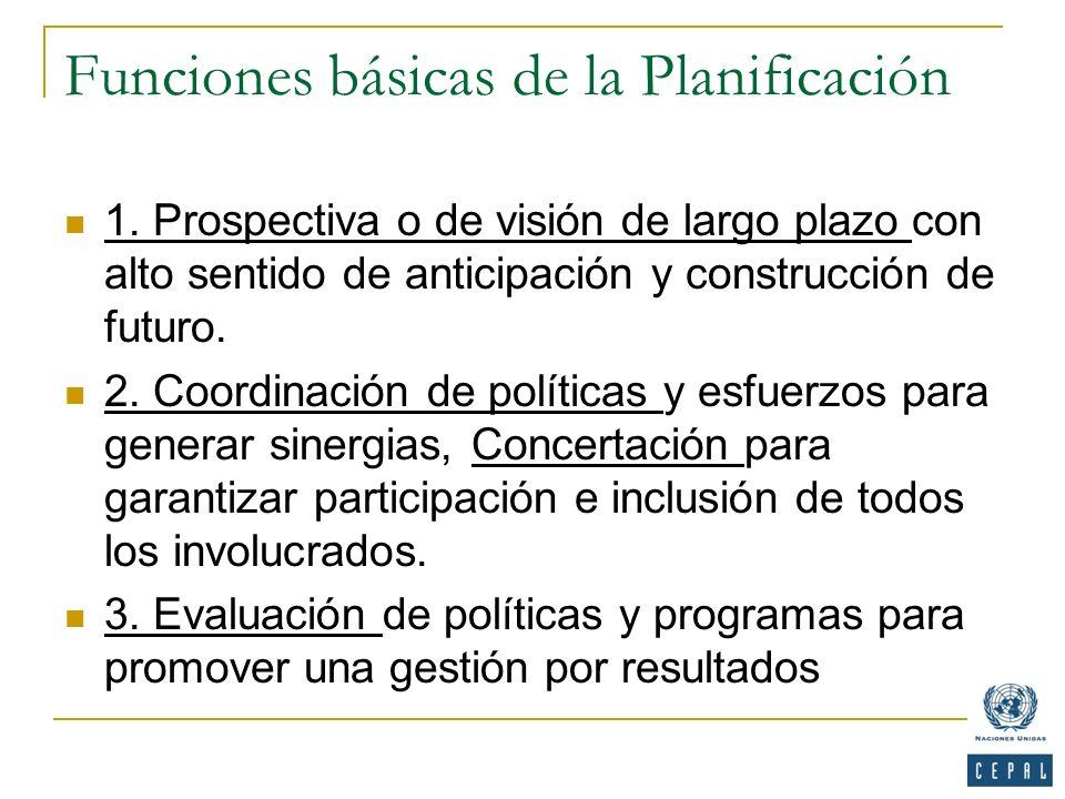 Funciones básicas de la Planificación 1. Prospectiva o de visión de largo plazo con alto sentido de anticipación y construcción de futuro. 2. Coordina