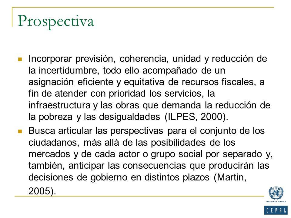 Prospectiva Incorporar previsión, coherencia, unidad y reducción de la incertidumbre, todo ello acompañado de un asignación eficiente y equitativa de
