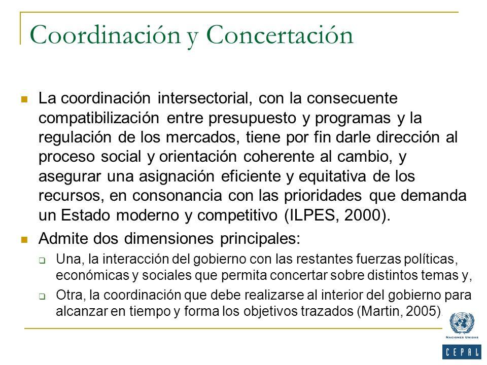 Coordinación y Concertación La coordinación intersectorial, con la consecuente compatibilización entre presupuesto y programas y la regulación de los