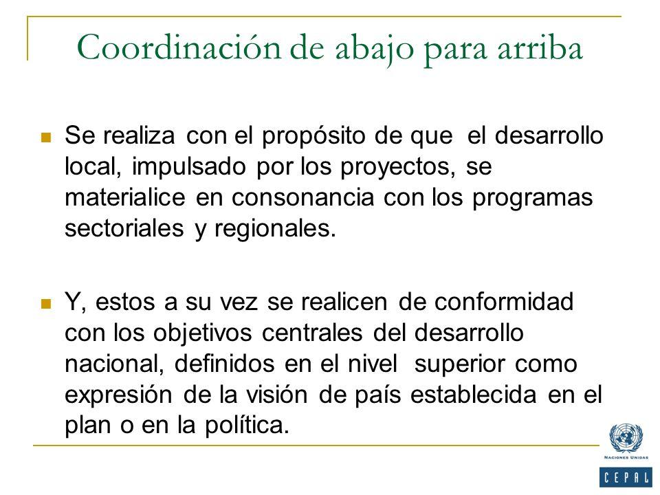 Coordinación de abajo para arriba Se realiza con el propósito de que el desarrollo local, impulsado por los proyectos, se materialice en consonancia c