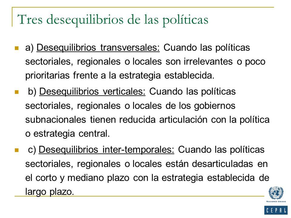 Tres desequilibrios de las políticas a) Desequilibrios transversales: Cuando las políticas sectoriales, regionales o locales son irrelevantes o poco p