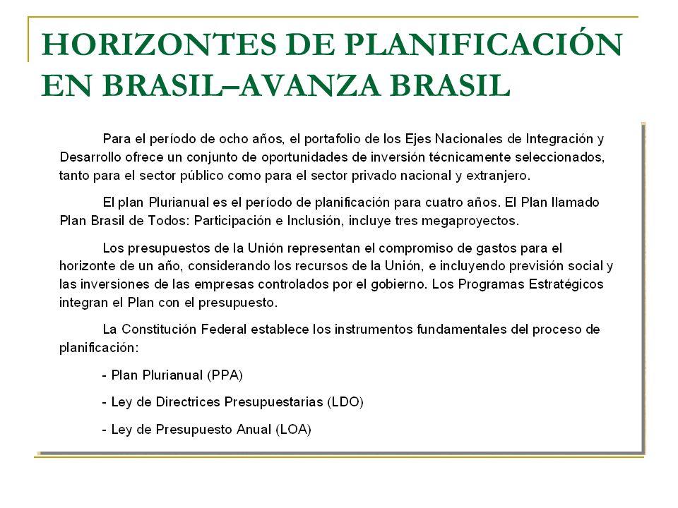 HORIZONTES DE PLANIFICACIÓN EN BRASIL–AVANZA BRASIL