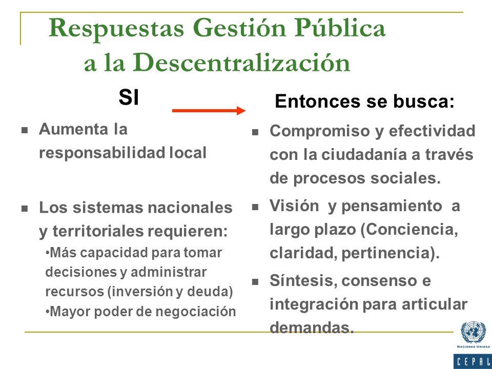 Respuestas Gestión Pública a la Descentralización Entonces se busca: Compromiso y efectividad con la ciudadanía a través de procesos sociales. Visión