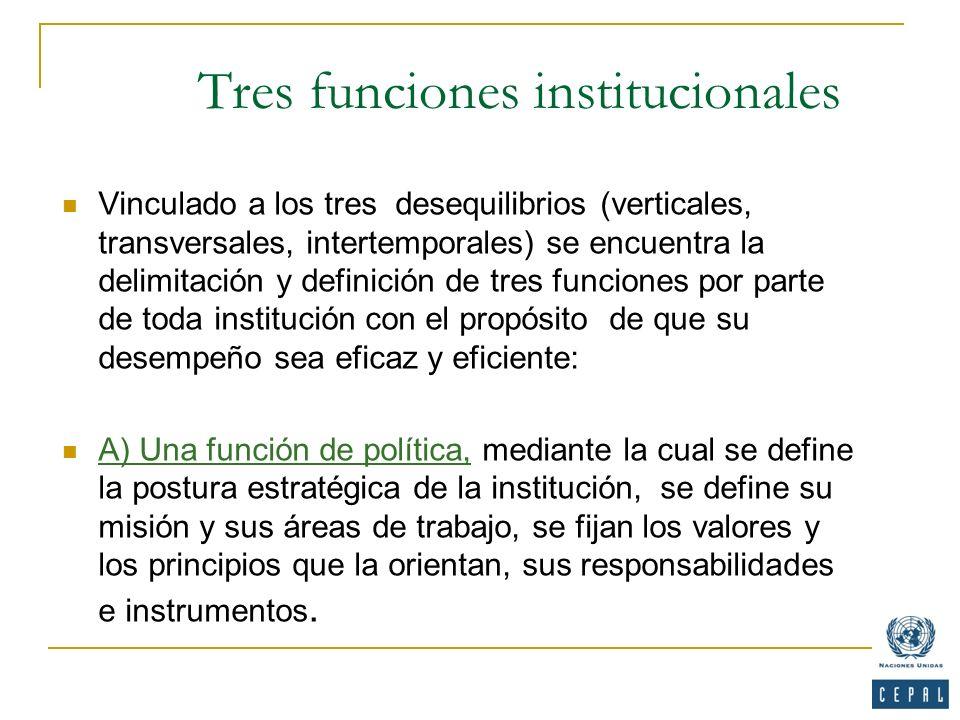 Tres funciones institucionales Vinculado a los tres desequilibrios (verticales, transversales, intertemporales) se encuentra la delimitación y definic