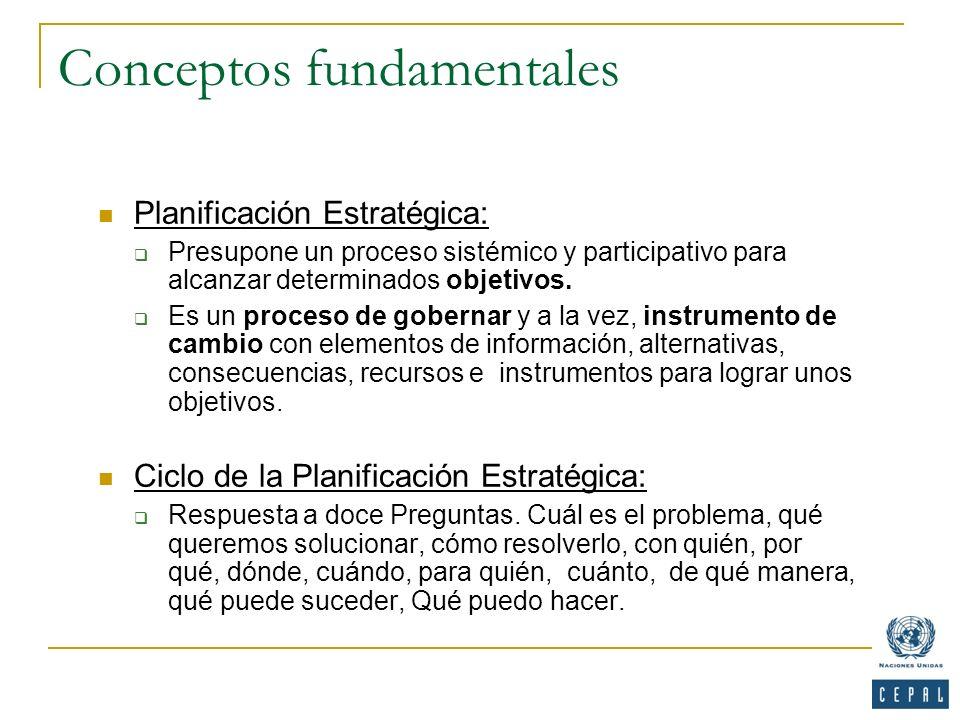 Conceptos fundamentales Planificación Estratégica: Presupone un proceso sistémico y participativo para alcanzar determinados objetivos. Es un proceso