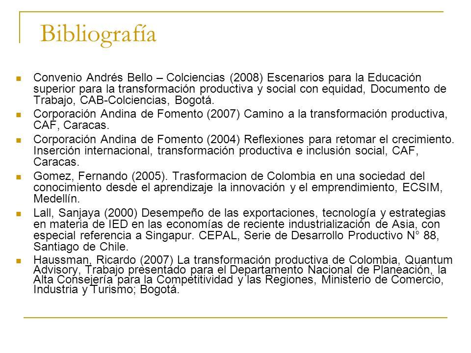 Bibliografía Convenio Andrés Bello – Colciencias (2008) Escenarios para la Educación superior para la transformación productiva y social con equidad,