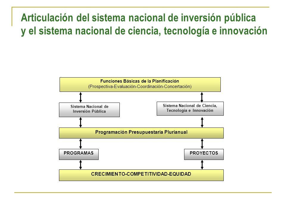 Funciones Básicas de la Planificación (Prospectiva-Evaluación-Coordinación-Concertación) Sistema Nacional de Inversión Pública Sistema Nacional de Cie