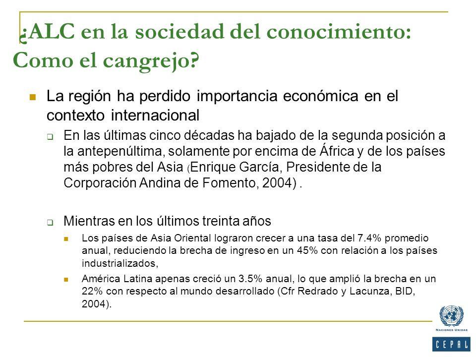 ¿ALC en la sociedad del conocimiento: Como el cangrejo? La región ha perdido importancia económica en el contexto internacional En las últimas cinco d