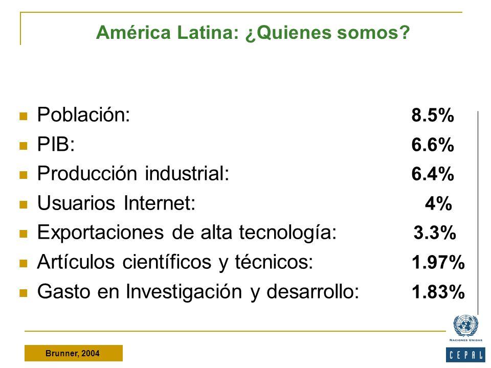 Población: 8.5% PIB: 6.6% Producción industrial: 6.4% Usuarios Internet: 4% Exportaciones de alta tecnología: 3.3% Artículos científicos y técnicos: 1