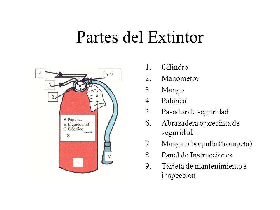 Que buscar durante la inspección del extintor! –Tipo de extintor –Panel de instrucciones –Pasador de seguridad –Cargado –Verificar si ha sido usado –P