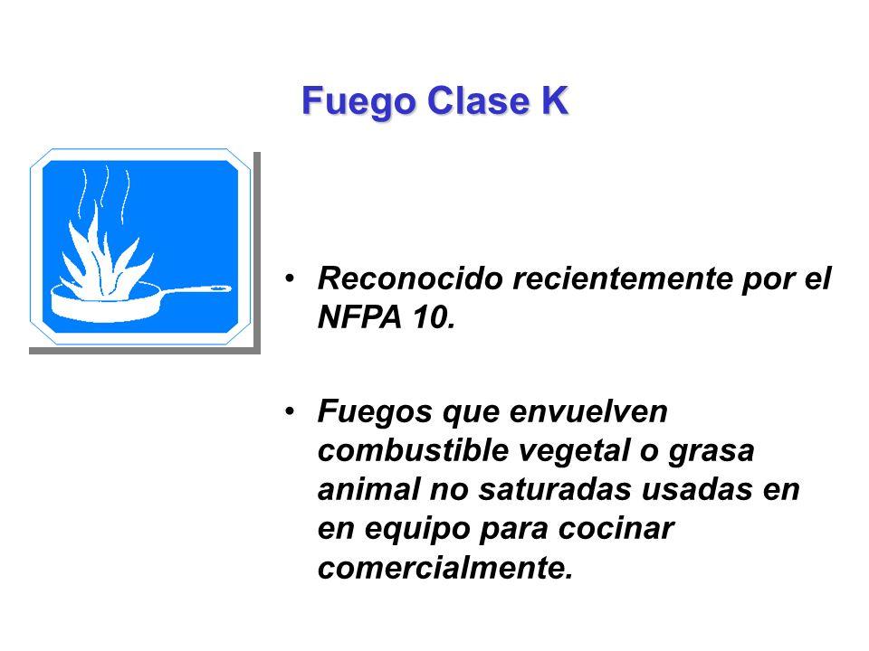Subparte F – Protección Contra Incendios Tipos de Fuego –Clase A- Materiales ordinario tales como: papel, madera, tela –Clase B- Líquidos inflamables