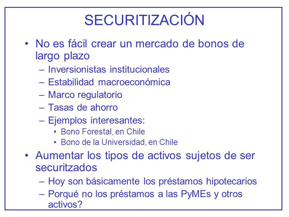 SECURITIZACIÓN No es fácil crear un mercado de bonos de largo plazo –Inversionistas institucionales –Estabilidad macroeconómica –Marco regulatorio –Tasas de ahorro –Ejemplos interesantes: Bono Forestal, en Chile Bono de la Universidad, en Chile Aumentar los tipos de activos sujetos de ser securitzados –Hoy son básicamente los préstamos hipotecarios –Porqué no los préstamos a las PyMEs y otros activos?