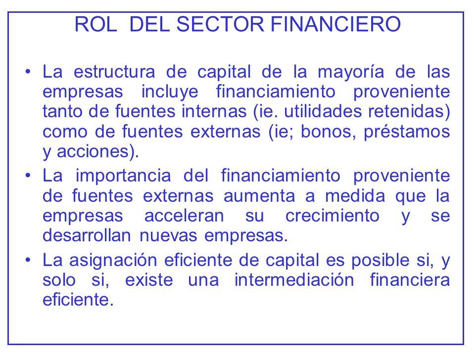 ROL DEL SECTOR FINANCIERO La estructura de capital de la mayoría de las empresas incluye financiamiento proveniente tanto de fuentes internas (ie.