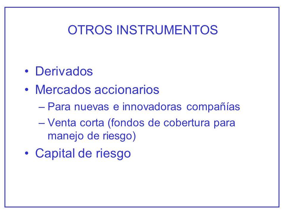 OTROS INSTRUMENTOS Derivados Mercados accionarios –Para nuevas e innovadoras compañías –Venta corta (fondos de cobertura para manejo de riesgo) Capital de riesgo