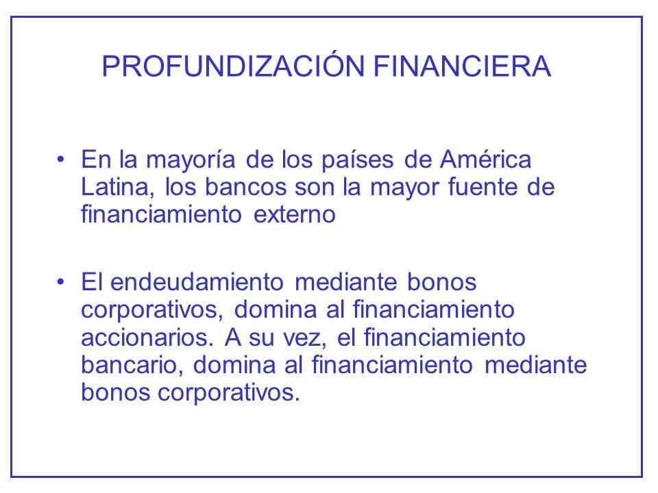 PROFUNDIZACIÓN FINANCIERA En la mayoría de los países de América Latina, los bancos son la mayor fuente de financiamiento externo El endeudamiento mediante bonos corporativos, domina al financiamiento accionarios.