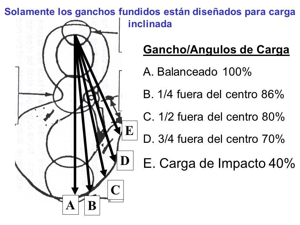 Gancho/Angulos de Carga A. Balanceado 100% B. 1/4 fuera del centro 86% C. 1/2 fuera del centro 80% D. 3/4 fuera del centro 70% E. Carga de Impacto 40%