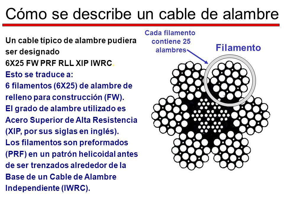 Cómo se describe un cable de alambre Filamento Cada filamento contiene 25 alambres Un cable típico de alambre pudiera ser designado 6X25 FW PRF RLL XI