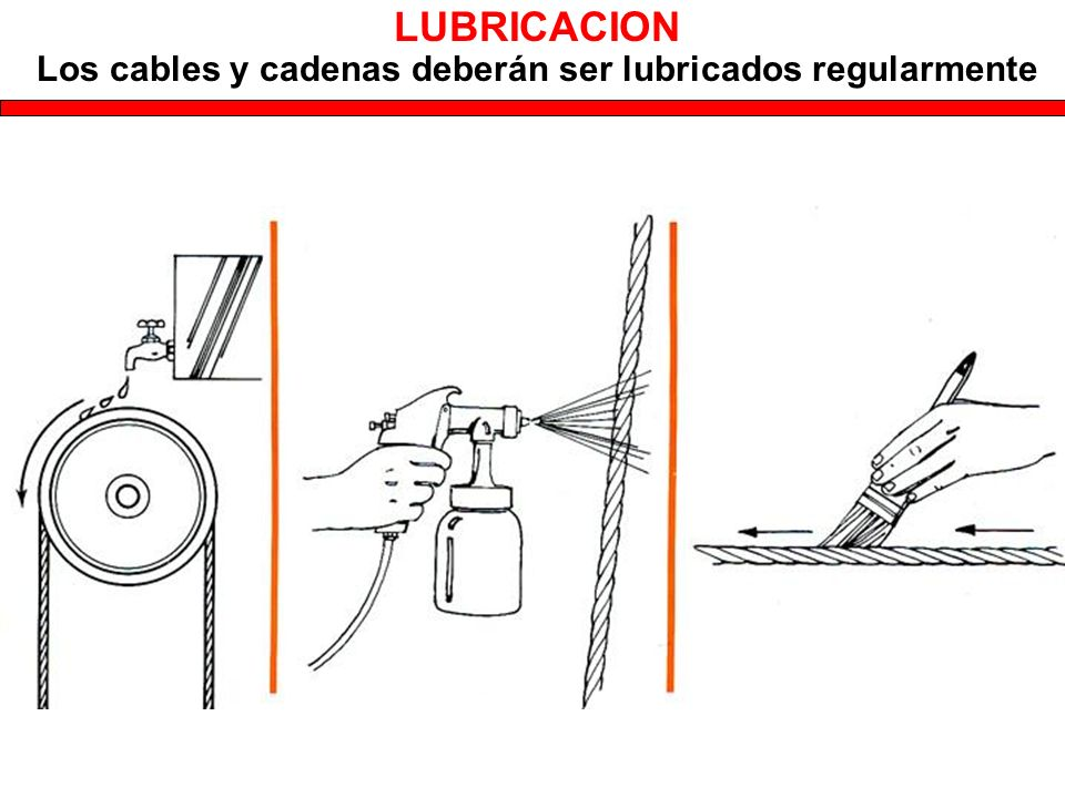 LUBRICACION Los cables y cadenas deberán ser lubricados regularmente
