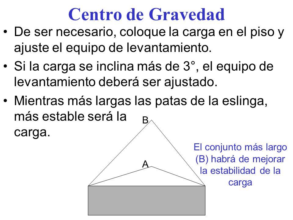 Centro de Gravedad De ser necesario, coloque la carga en el piso y ajuste el equipo de levantamiento. Si la carga se inclina más de 3°, el equipo de l