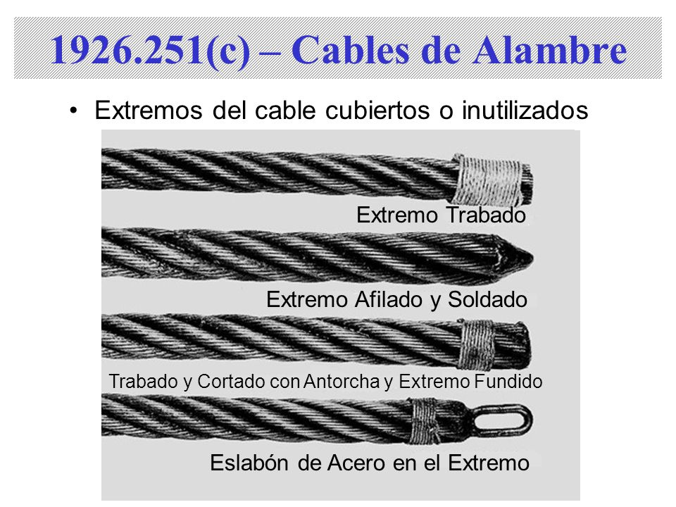 Extremos del cable cubiertos o inutilizados 1926.251(c) – Cables de Alambre Extremo Trabado Extremo Afilado y Soldado Trabado y Cortado con Antorcha y