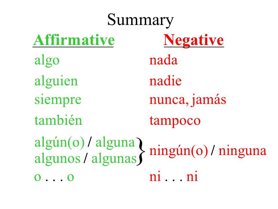 } Summary algonada alguiennadie siemprenunca, jamás tambiéntampoco algún(o) / alguna algunos / algunas ningún(o) / ninguna o...