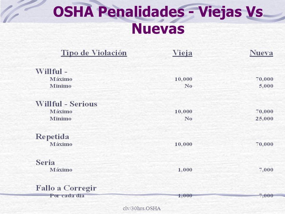 clv/30hrs.OSHA OSHA Penalidades - Viejas Vs Nuevas