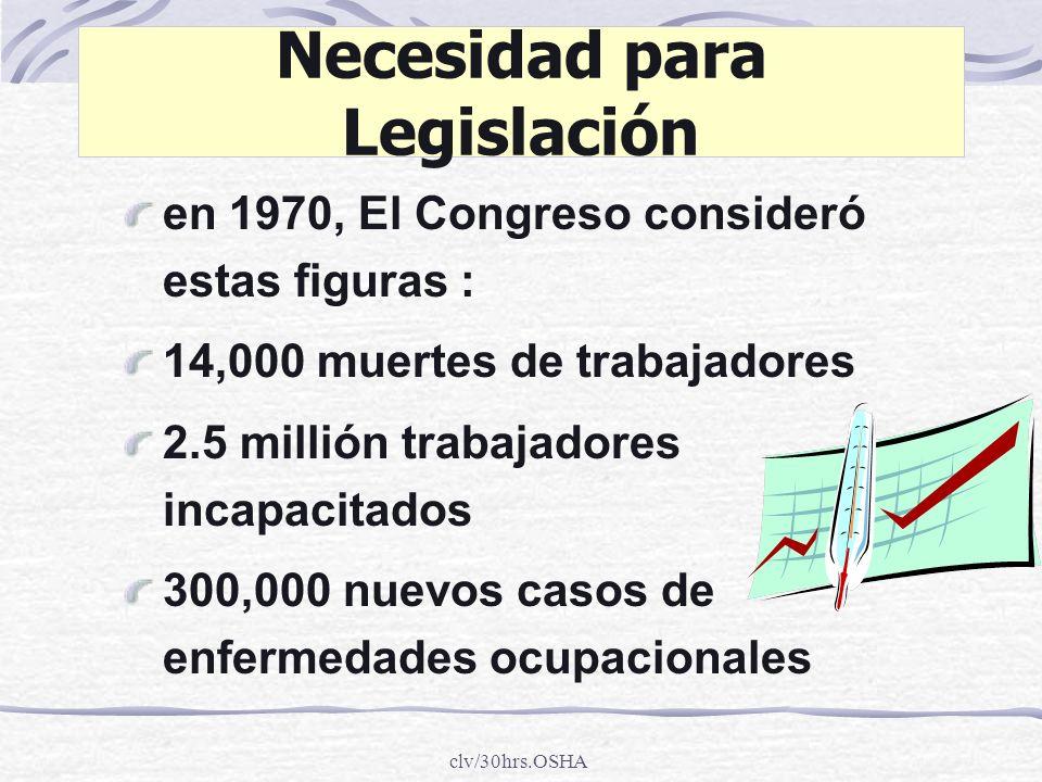 clv/30hrs.OSHA Necesidad para Legislación En Diciembre 29, 1970 Nixon firmó la Ley de Seguridad y Salud Ocupacional Se adoptaron los estándares existentes de otras agencias públicas y privadas.