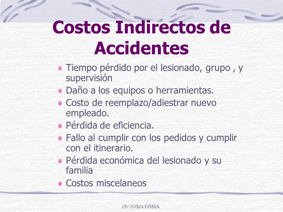 clv/30hrs.OSHA Costos Indirectos de Accidentes Tiempo pérdido por el lesionado, grupo, y supervisión Daño a los equipos o herramientas. Costo de reemp
