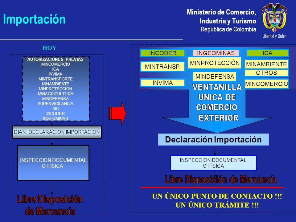 Ministerio de Comercio, Industria y Turismo República de Colombia AUTORIZACIONES PREVIAS MINCOMERCIO ICA INVIMA MINTRANSPORTE MINAMBIENTE MINPROTECCIO