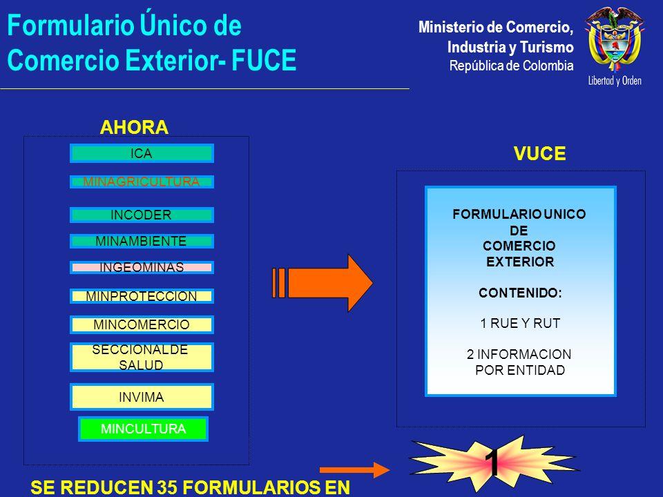 Ministerio de Comercio, Industria y Turismo República de Colombia ICA MINAGRICULTURA INCODER MINAMBIENTE INGEOMINAS MINPROTECCION MINCOMERCIO INVIMA S