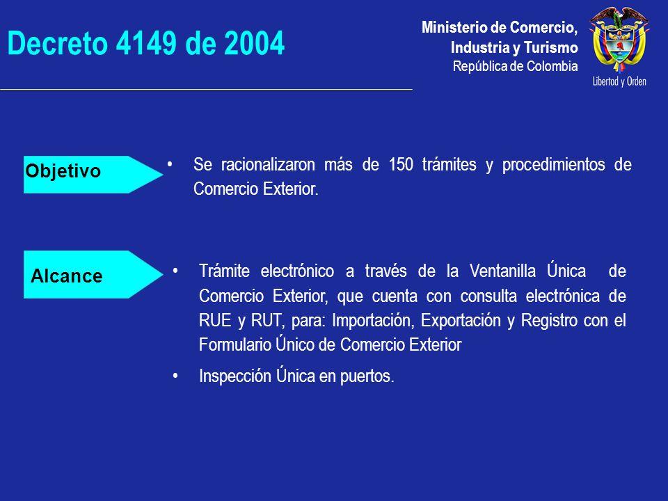 Ministerio de Comercio, Industria y Turismo República de Colombia Ventanilla Única de Comercio Exterior –VUCE- A través de la VUCE se realizan los trámites de: Autorizaciones previas para exportación Autorizaciones previas para importación: Licencias previa y Registros de importación.