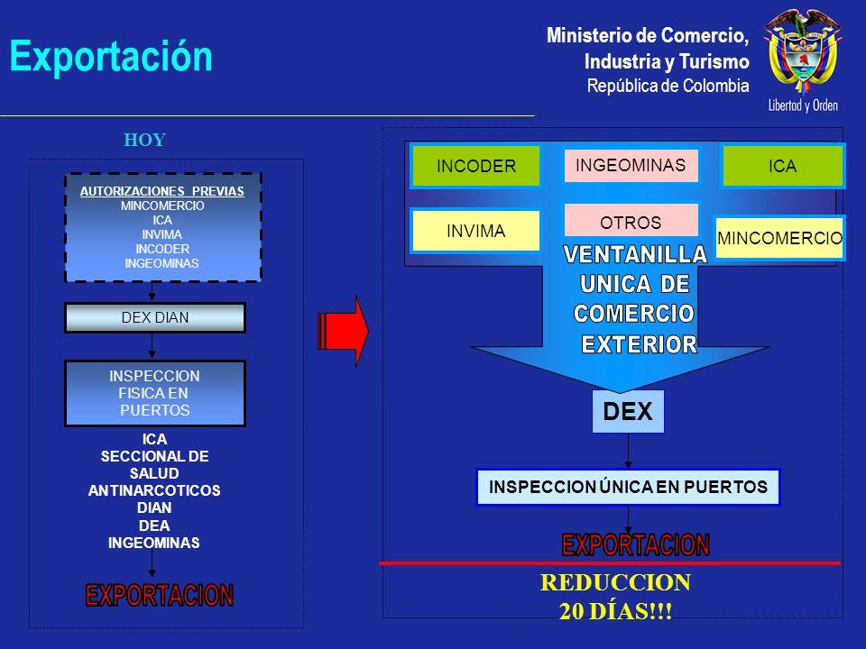 Ministerio de Comercio, Industria y Turismo República de Colombia AUTORIZACIONES PREVIAS MINCOMERCIO ICA INVIMA MINTRANSPORTE MINAMBIENTE MINPROTECCION MINAGRICULTURA MINDEFENSA SUPERVIGILANCIA SIC INCODER INGEOMINAS DIAN: DECLARACION IMPORTACION INSPECCION DOCUMENTAL O FISICA Declaración Importación INSPECCION DOCUMENTAL O FÍSICA INGEOMINASINCODERICA INVIMA MINCOMERCIO HOY MINTRANSP.