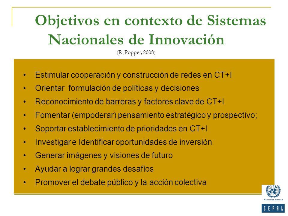 Objetivos en contexto de Sistemas Nacionales de Innovación (R. Popper, 2008) Estimular cooperación y construcción de redes en CT+I Orientar formulació