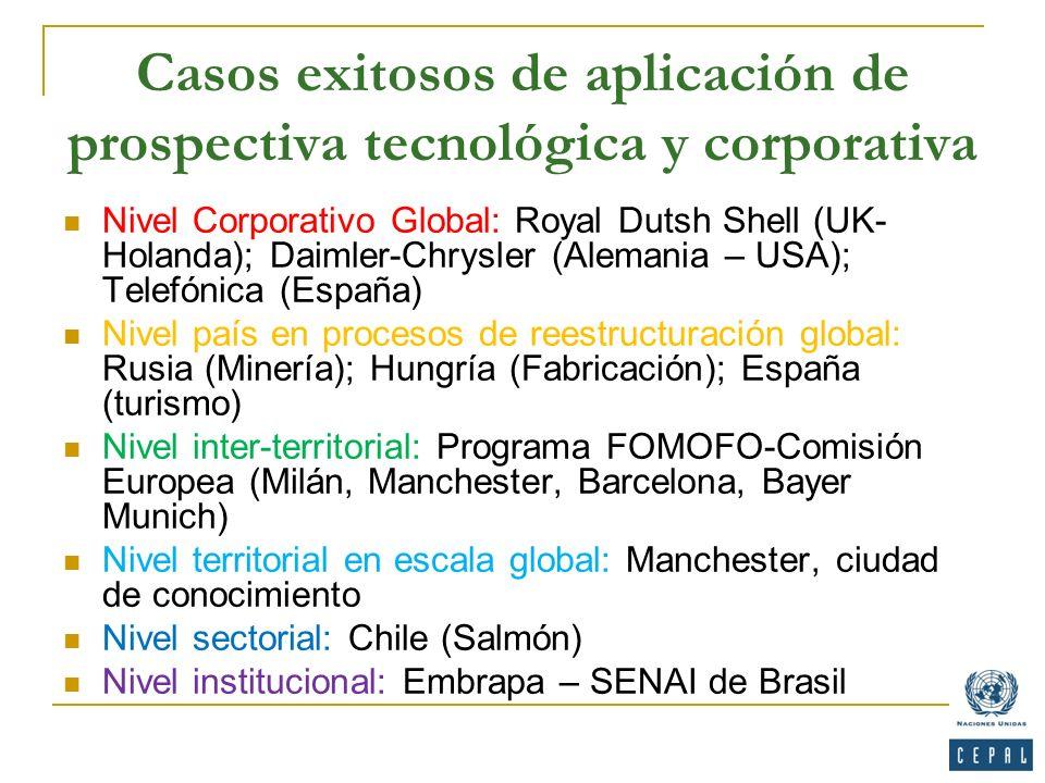 Casos exitosos de aplicación de prospectiva tecnológica y corporativa Nivel Corporativo Global: Royal Dutsh Shell (UK- Holanda); Daimler-Chrysler (Ale