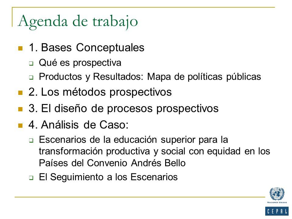 Agenda de trabajo 1. Bases Conceptuales Qué es prospectiva Productos y Resultados: Mapa de políticas públicas 2. Los métodos prospectivos 3. El diseño