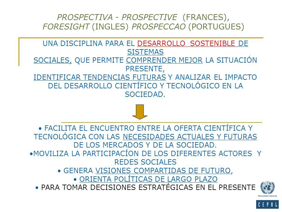 PROSPECTIVA - PROSPECTIVE (FRANCES), FORESIGHT (INGLES) PROSPECCAO (PORTUGUES) UNA DISCIPLINA PARA EL DESARROLLO SOSTENIBLE DE SISTEMAS SOCIALES, QUE