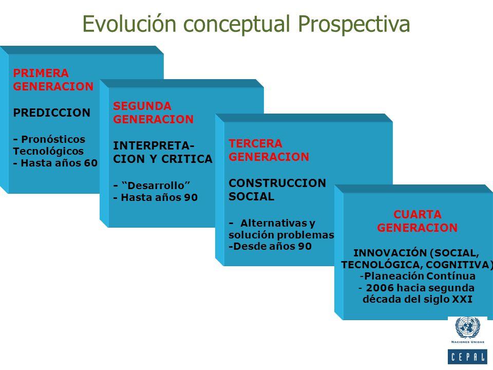 Evolución conceptual Prospectiva PRIMERA GENERACION PREDICCION - Pronósticos Tecnológicos - Hasta años 60 SEGUNDA GENERACION INTERPRETA- CION Y CRITIC