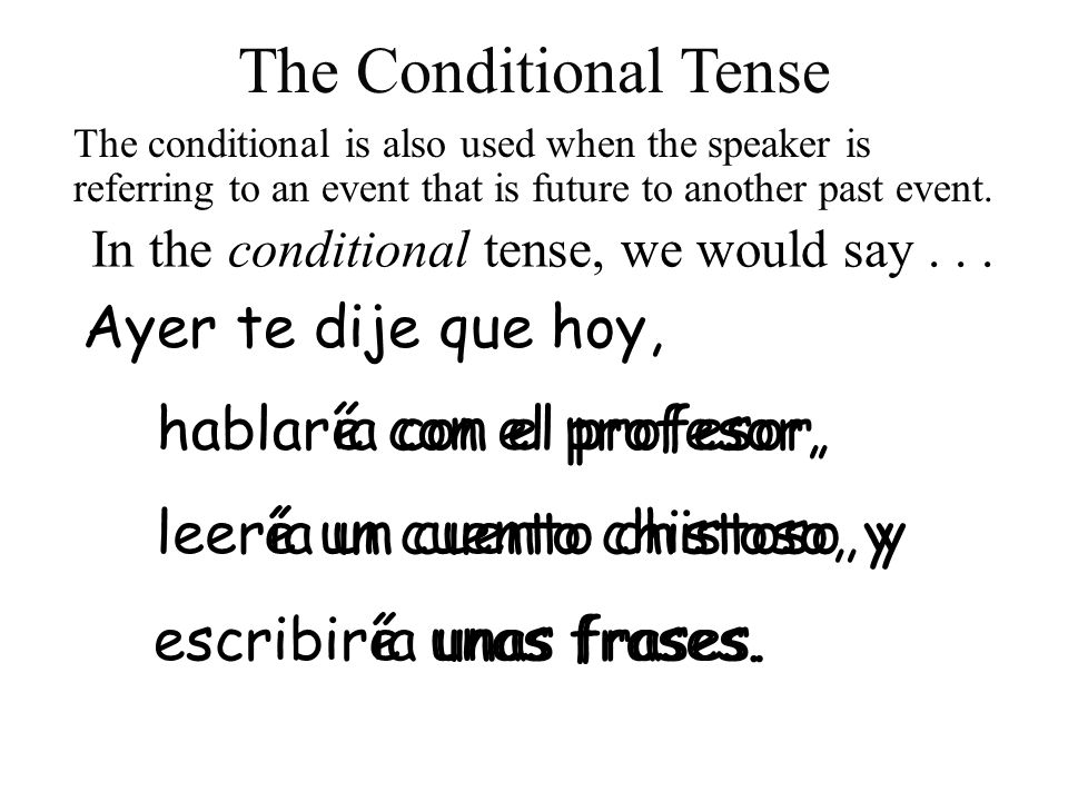 unas frases. un cuento chistoso, y In the conditional tense, we would say... Ayer te dije que hoy, ía con el profesor, ía un cuento chistoso, y ía una