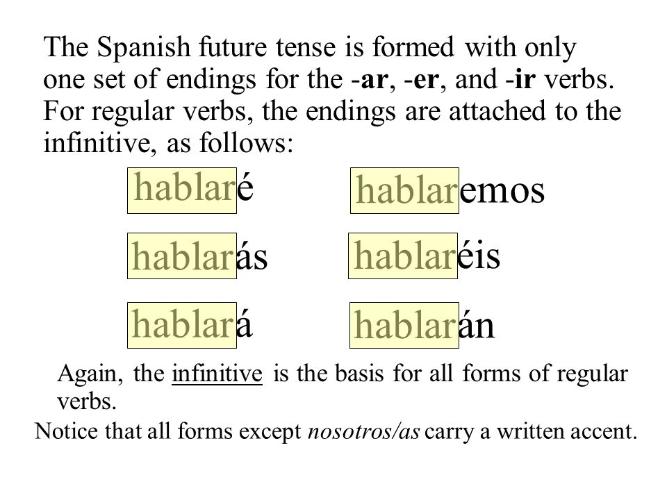 A Special Use of the Future Tense Probability or conjecture with regard to the present is often expressed in Spanish with the future tense.