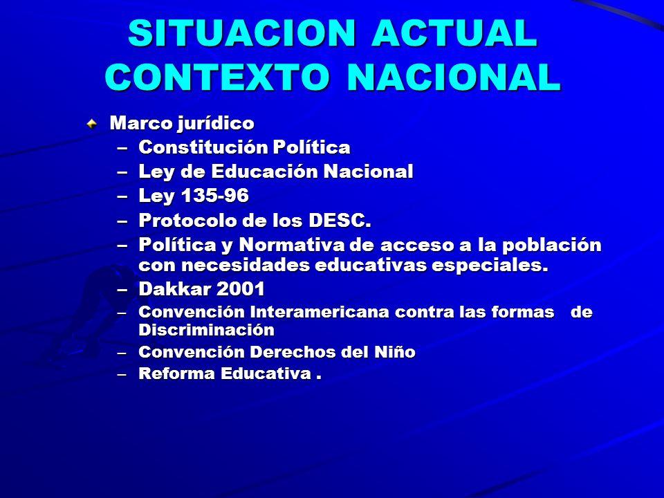 SITUACION ACTUAL CONTEXTO NACIONAL Marco jurídico –Constitución Política –Ley de Educación Nacional –Ley 135-96 –Protocolo de los DESC.